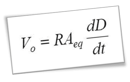 Equation for output voltage of a D-DOT