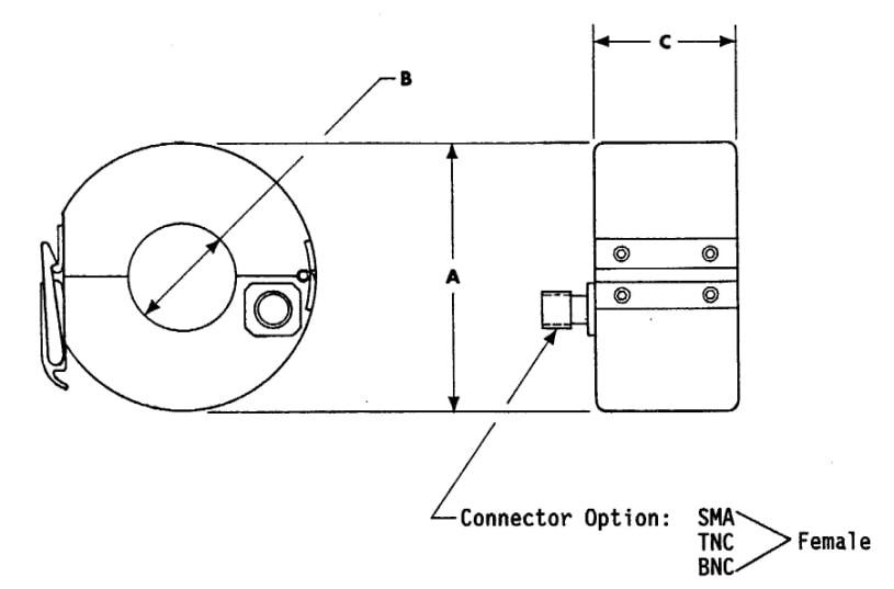 Prodyn current probe I-125B