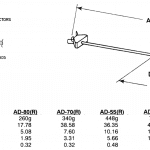 Prodyn AD20R to AD100R D-dot dimensions