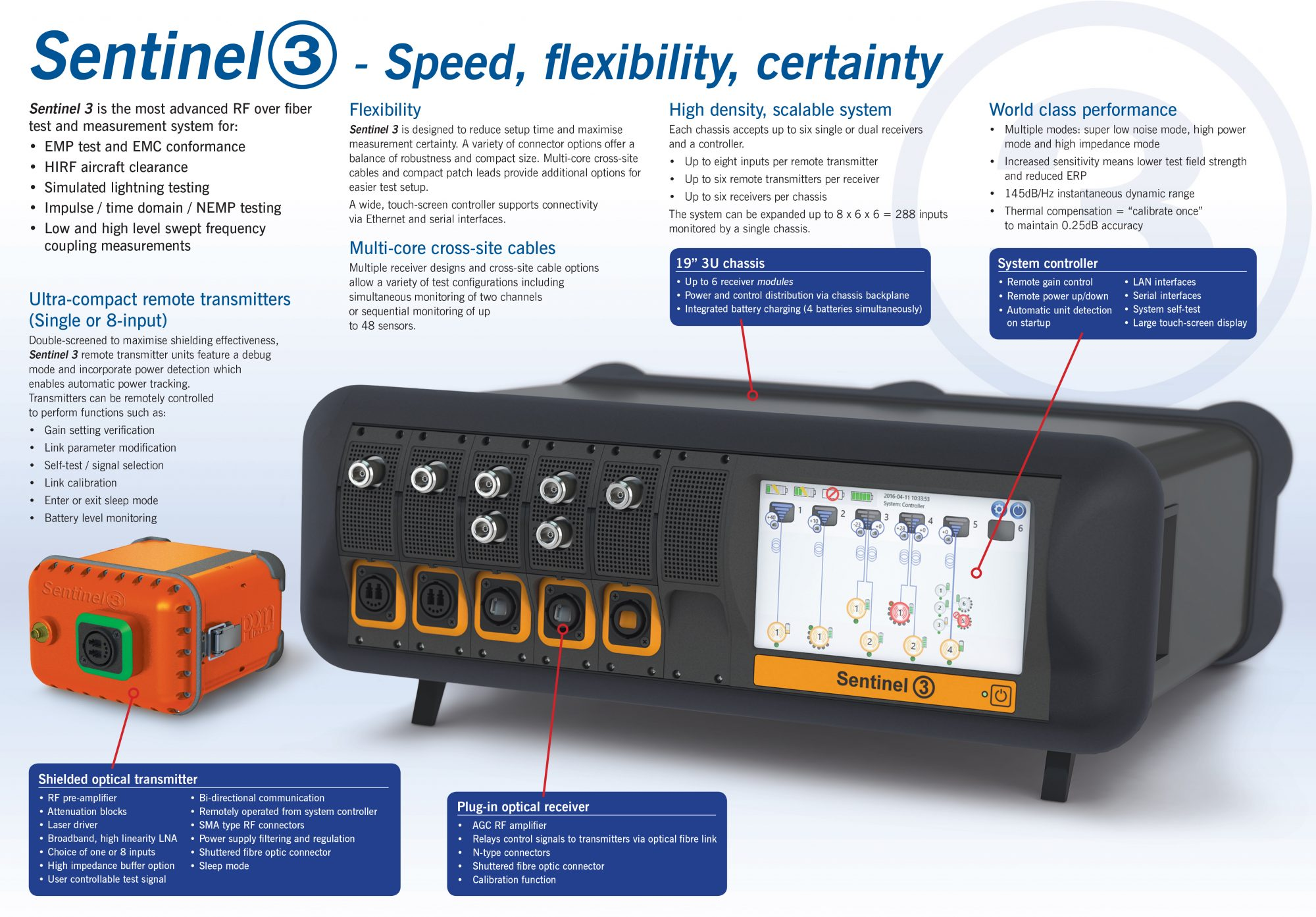 Sentinel3-brochure-spread - RF and Microwave